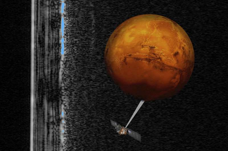 2018年7月25日,義大利太空總署(ASI)的科學家利用「火星特快車」(Mars Express)太空船的「火星地底與電離層遙測雷達」(MARSIS)證實火星南極冰層下方有液態水(AP)