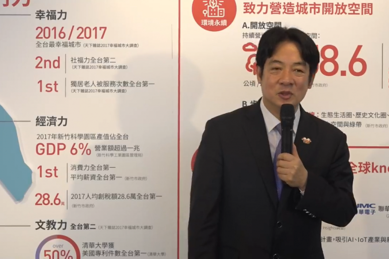 賴清德訪新竹:五星市長傳人非林智堅莫屬-風傳媒