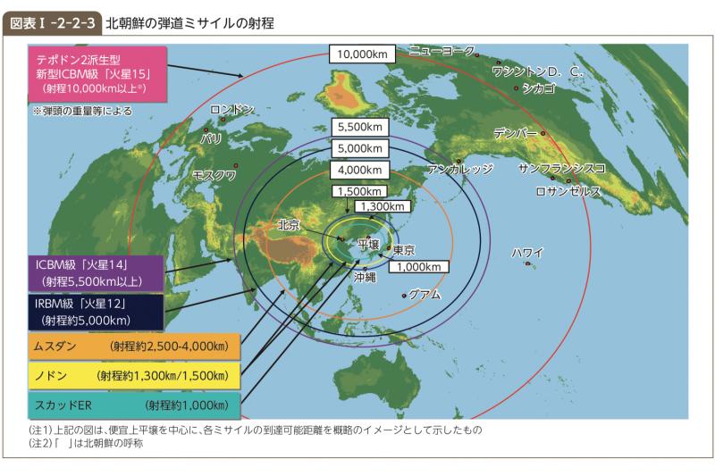 北韓彈道飛彈射程一覽。(平成30年版防衛白書)