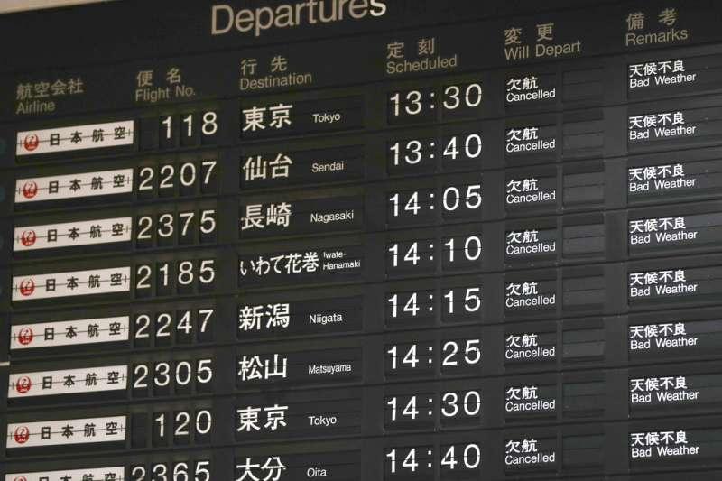 21號颱風逼近日本,大阪機場許多班機都被迫取消。(美聯社)