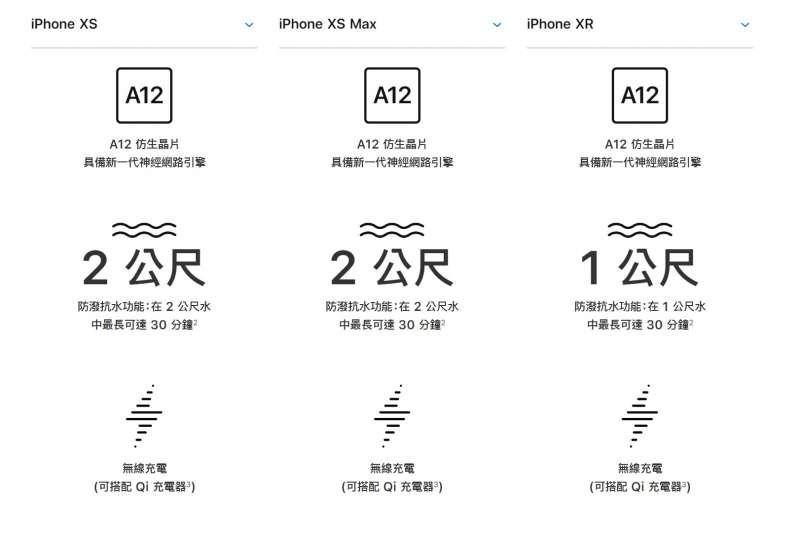 2018年9月12日,蘋果電腦舉行秋季發表會,蘋果台灣官網3款新iPhone規格比較。(蘋果官網)