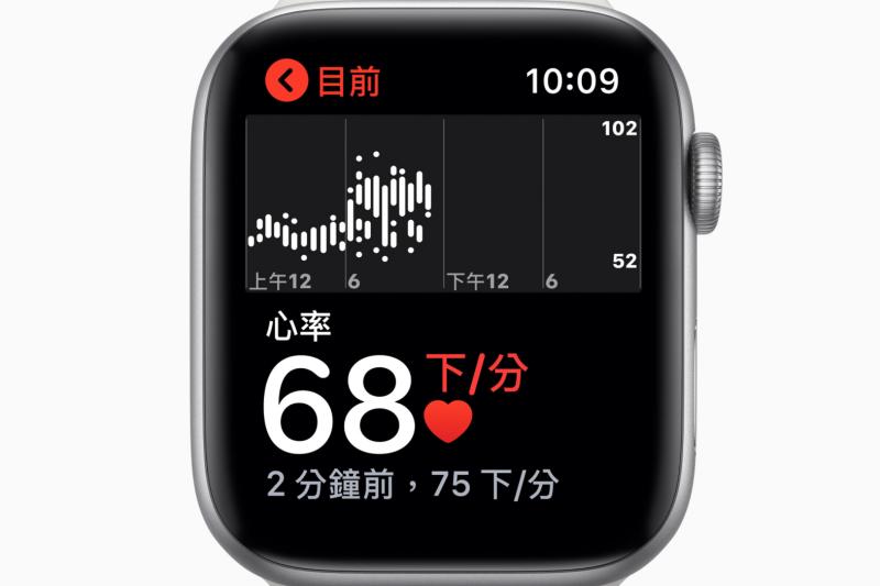 第四代Apple Watch擁有心率偵測功能。(翻攝官網)