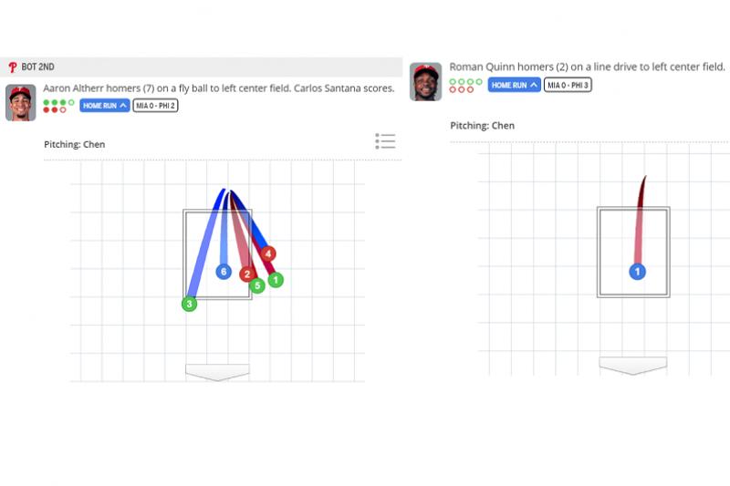 看看陳偉殷對費城人挨兩轟的進壘位置。(截圖自大聯盟官網)