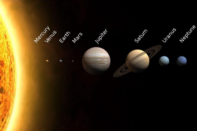 移除冥王星後的八大行星。(圖/取自維基百科)
