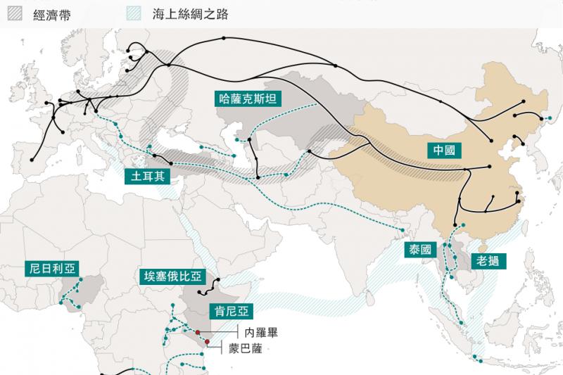 「一帶一路」是中國以中華思想為根基,前進歐亞大陸的擴張政策,也是中國將泡沫輸往歐亞大陸的出口政策。(圖/BBC中文網)