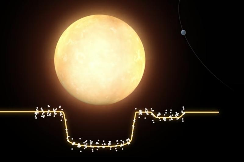 美國天文學家發現系外行星克卜勒1625b的光變曲線出現波動,推測可能是受其衛星影響。(NASA )
