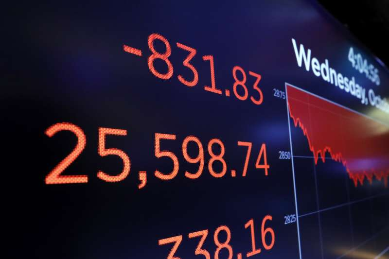 2018年10月11日,美股全線暴跌,引發台股跟著重挫逾500點(圖片來源:AP)