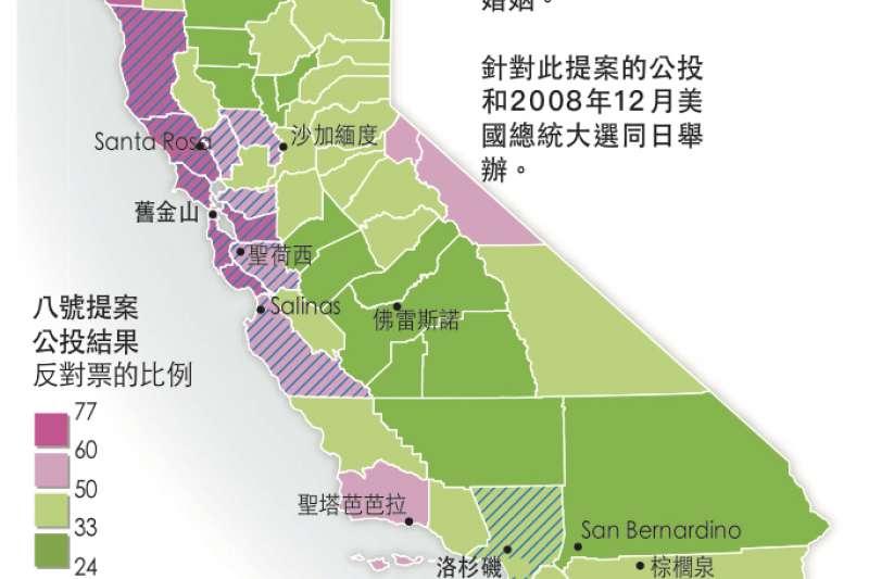 20181106-加州「八號提案」公投結果。(作者提供)