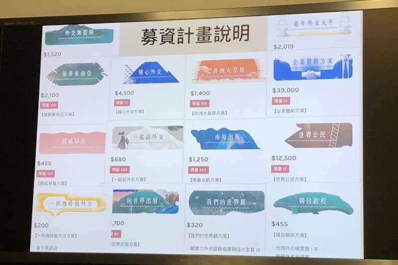 2018年11月6日,「台灣外交暖實曆」募資計畫說明。(蔡亦寧攝)