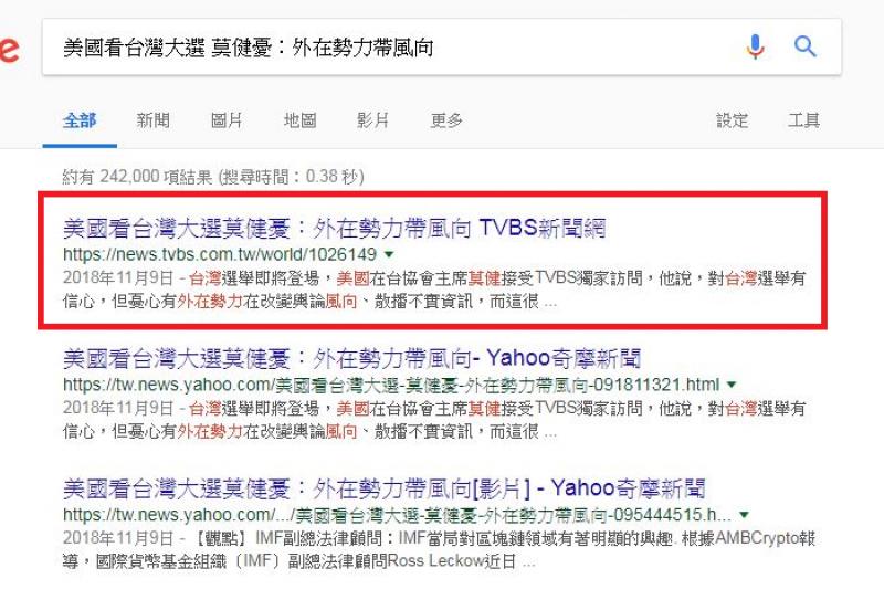 20181116-用「美國看台灣大選 莫健憂:外在勢力帶風向」為關鍵字在google搜尋,還找得到相關報導,但點進TVBS網站,該則新聞卻已不存在。(取自網頁)