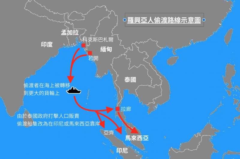 羅興亞人偷渡路線示意圖。(Asia with Countries - Single Color by FreeVectorMaps.com)