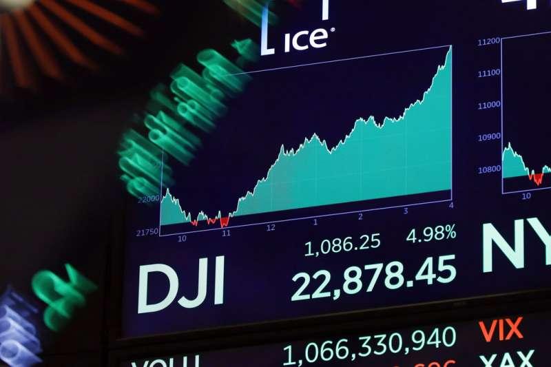 美股大漲十年後,現在還是買點嗎?其實答案是肯定的!(美聯社)