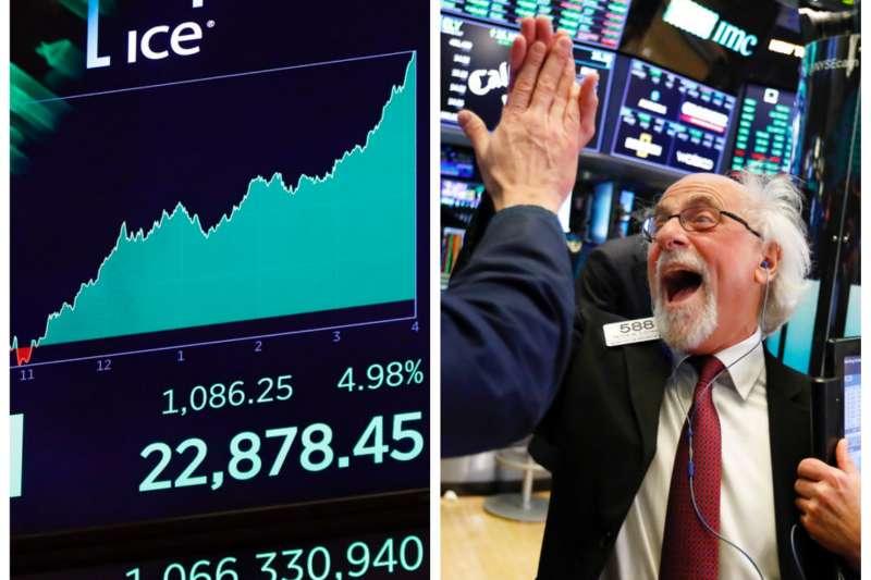 美股大漲,華爾街士氣大振。(美聯社)