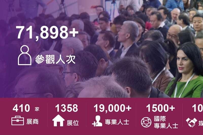 2018 台灣醫療科技展精彩回顧,共累積超過七萬人次參與