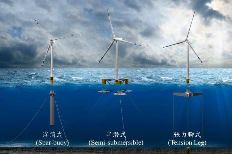 離岸風電問題極多,作者分別以「政策成本」、「產業發展」及「法律金融面」等三大面象,整理20項離岸風電之重大問題提供國人公評。(資料照,取自經濟部)