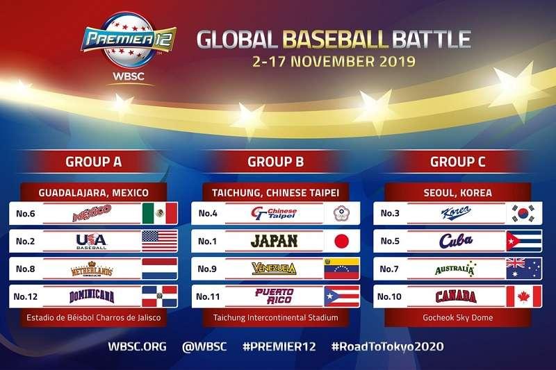 世界棒球12強賽分組名單出爐。 (圖片取自WSBC官網)