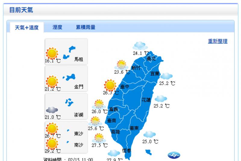 中央氣象局指出,今(15日)北部及東半部將有局部短暫雨;明日起東北季風增強,北部及東北部天氣轉涼。(取自中央氣象局)