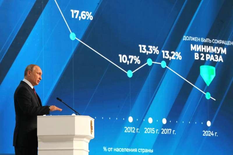 俄羅斯總統普京發表國情咨文,強調改善人民生活是重點(AP)
