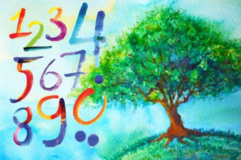 在印度人的信仰當中,數字是一個抽象概念。(BBC中文網)