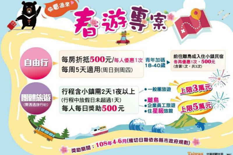 20190313-交通部觀光局推出春遊補助專案。(取自交通部觀光局網站)