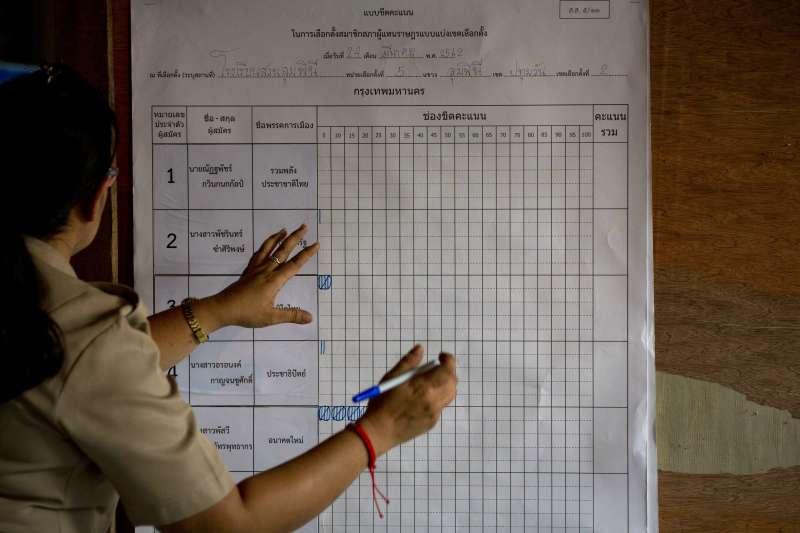 泰國大選於24日登場,泰國選舉委員會表示5月9日才會公佈最後的正式結果(美聯社)