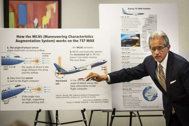 律師向衣索比亞航空空難罹難者家屬解釋MCAS系統。(美聯社)