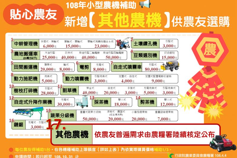 補助機具一覽表2(圖/農委會提供)