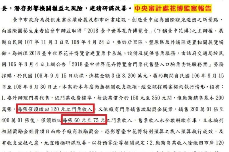 20190426-中央審計處花博監察報告。(台中市政府提供)