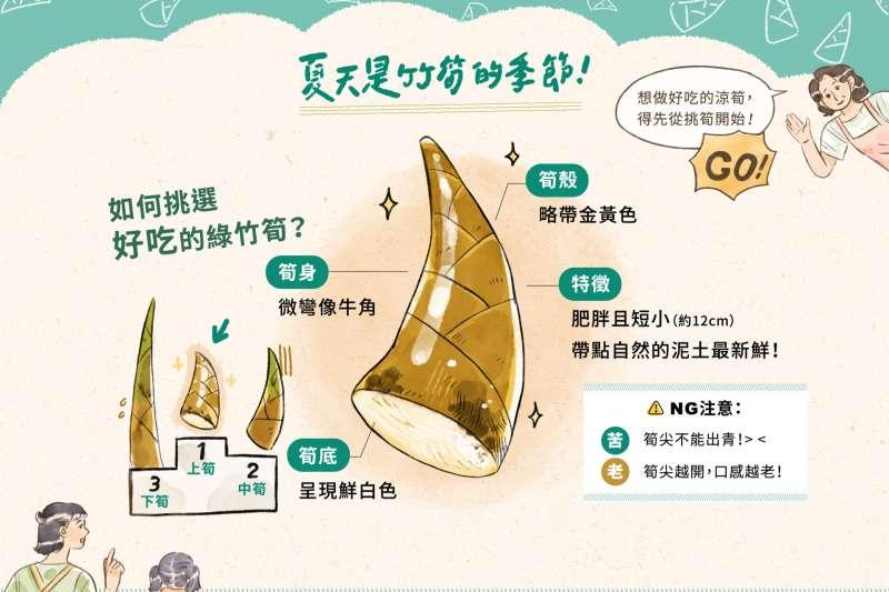 夏天是筍子盛產的季節,吃來清甜鮮嫩的「綠竹筍」一向是老饕們的最愛 (圖/桂冠提供)