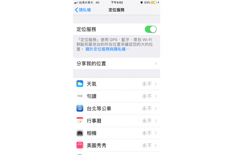 啟用方式:設定>>隱私權>>定位服務>>開啟(圖/許書宇)
