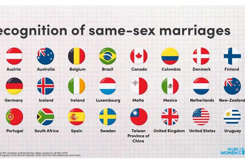 聯合國婦女署介紹全球同婚合法化國家,卻把台灣加註「中國一省」(翻攝臉書)