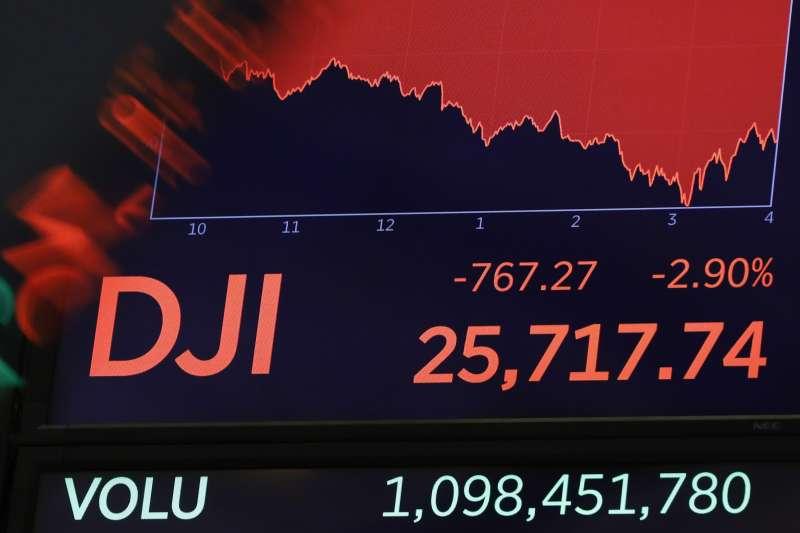 2019年8月5日,中美貿易戰,美股大跌(AP)