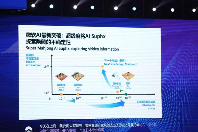 微軟全球執行副總裁沈向洋在2019世界人工智慧大會開幕式上講話時,大螢幕上同步顯示了關於超級麻將AI Suphx的介紹(新華社)