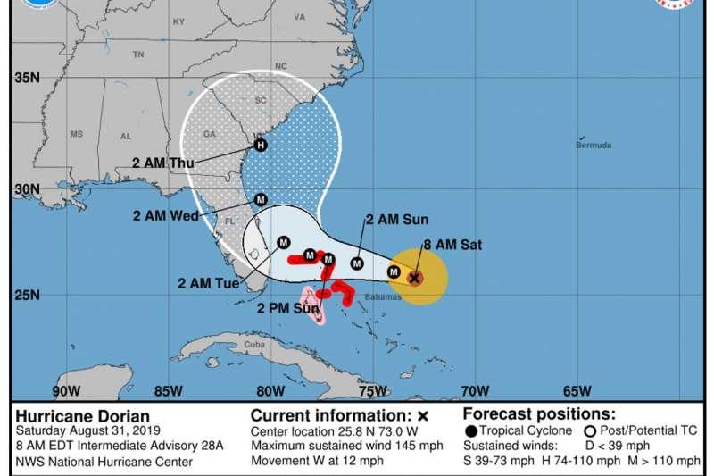 2019年8月31日,美國國家氣象局(NWS)對多利安颶風(Hurricane Dorian)的路徑預測(NWS)