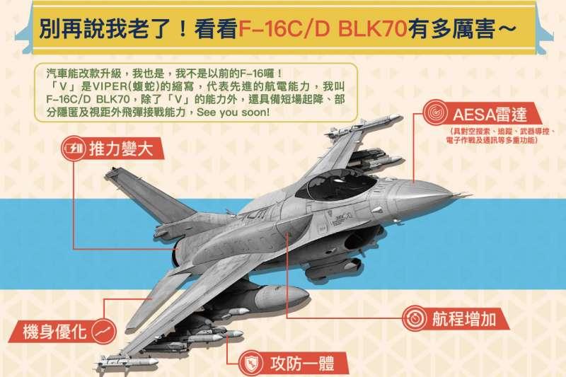 20190911-國防部力拚支應66架F-16V戰機的新台幣2500億元特別預算在立法院本會期通過,相關尋求輿論支持的說帖也都悄悄上線。圖為F-16V特色。(取自中華民國空軍官網)