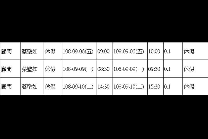 20190911-台北市政府顧問蔡壁如近日請假狀況。(王鴻薇提供)