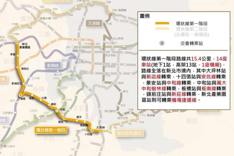 新北捷運環狀線第一階段路線圖(圖片來源:新北市捷運局)