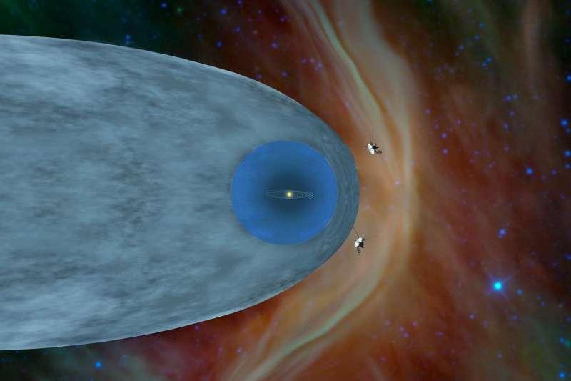 此圖顯示航海家一號與航海家二號離開太陽圈之後的位置(取自NASA)
