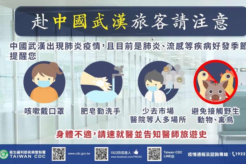 武漢肺炎防疫(疾管署)