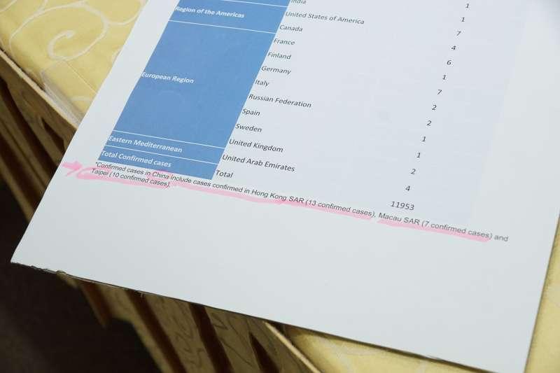 20200202-外交部長吳釗燮2日出席「因武漢肺炎航班停飛」記者會,現場以手板說明外國誤判原因。(盧逸峰攝)