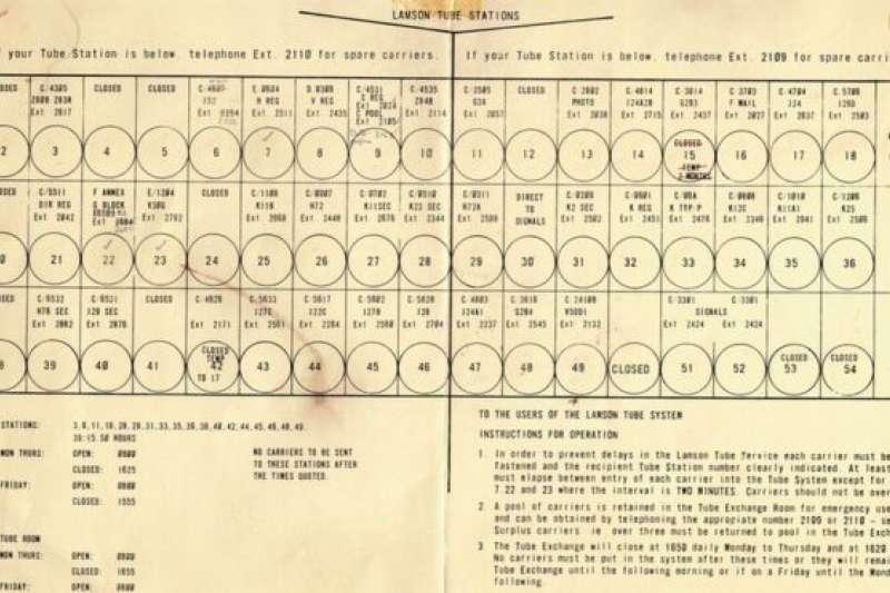 英國情報總部的管子系統一直使用到1980年代末(圖為管子系統的地圖)。(BBC中文網)