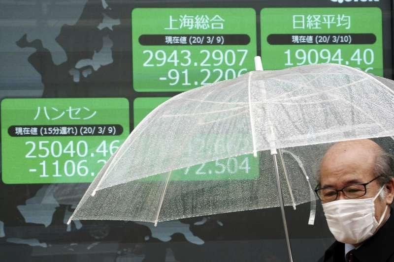 3月11日晚間,美股再次因憂心經濟局勢狂跌。(AP)