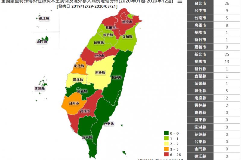 衛福部疾管署更新官網上的武漢肺炎確診地理分布統計資料。(取自衛福部網站)
