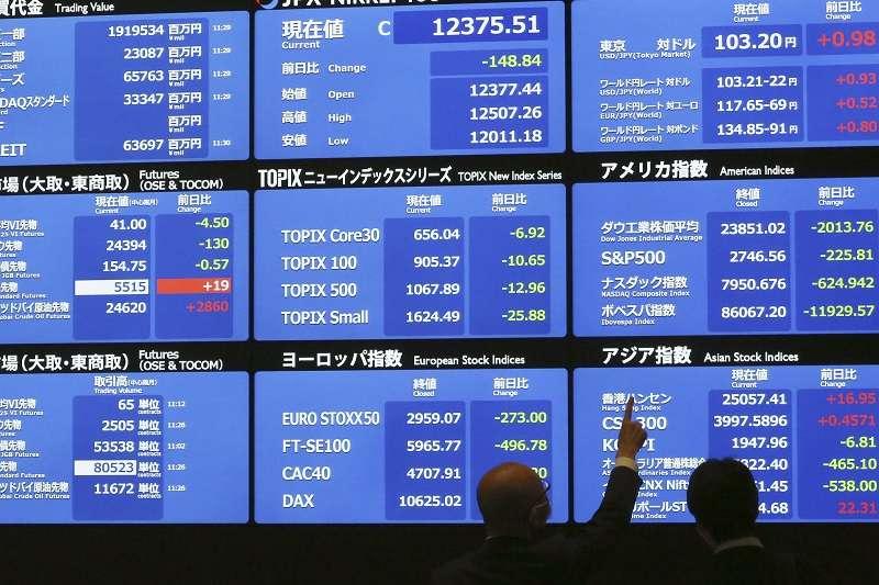 東京奧運如果延期,可能造成6000億到7000億日圓的日本國內經濟損失。(美聯社)