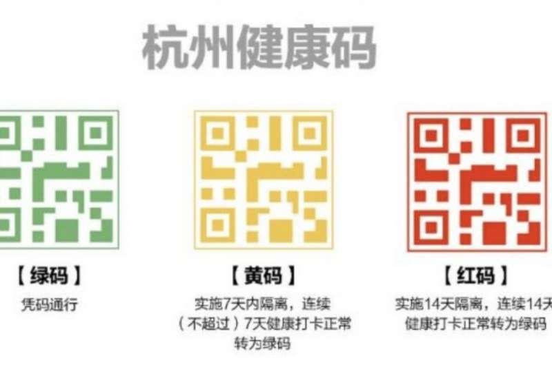 中國目前透過健康碼,來嚴格控制武漢肺炎疫情。(圖/截自網路)
