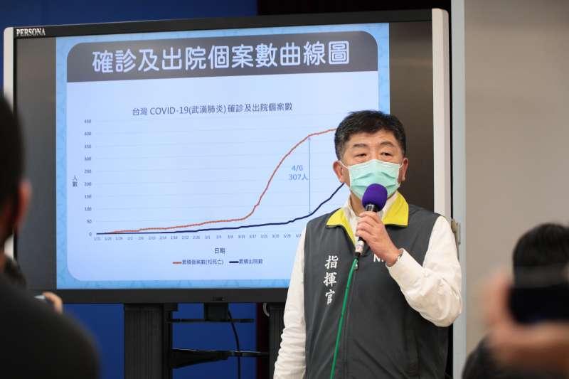 中央流行疫情指揮中心28日成立屆滿百日,指揮官陳時中針對疫情進行說明。(中央流行疫情指揮中心提供)