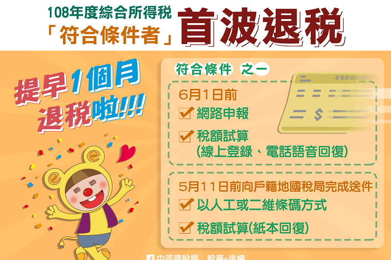 今年符合規定者,首波退稅時間將提前到6月30日。(圖/財政部中區國稅局提供)
