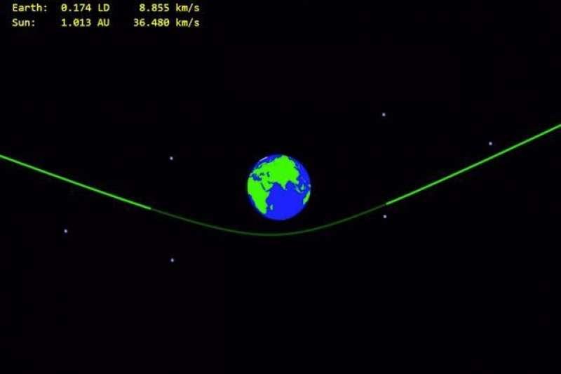 小行星「2020 QG」16日清晨掠過南半球上空(@tony873004/Twitter)
