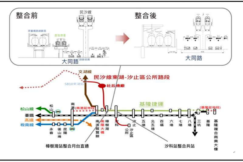 20201013-基隆捷運及汐東捷運路線規劃圖。(交通部提供)