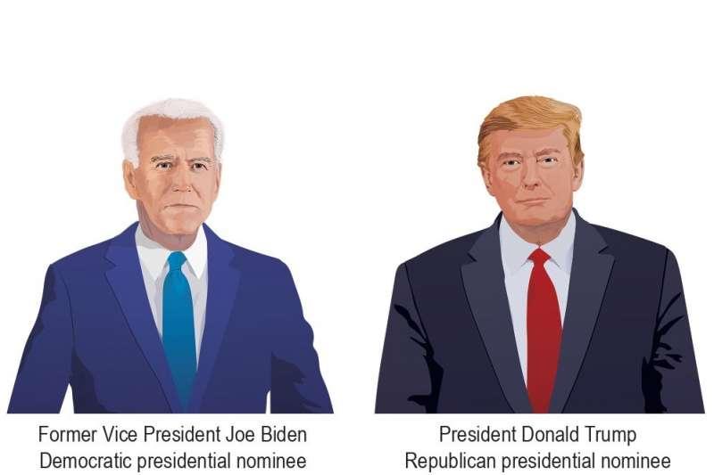 2020年美國總統大選(AP)
